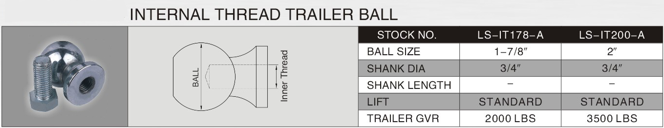 Internal Thread Trailer Ball